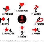 8 Secrets of Success [VIDEO] by Richard St. John