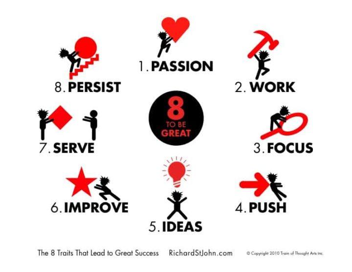 Richard St John 8 Secrets of success