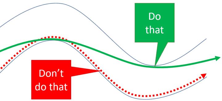 running curves cutting corners
